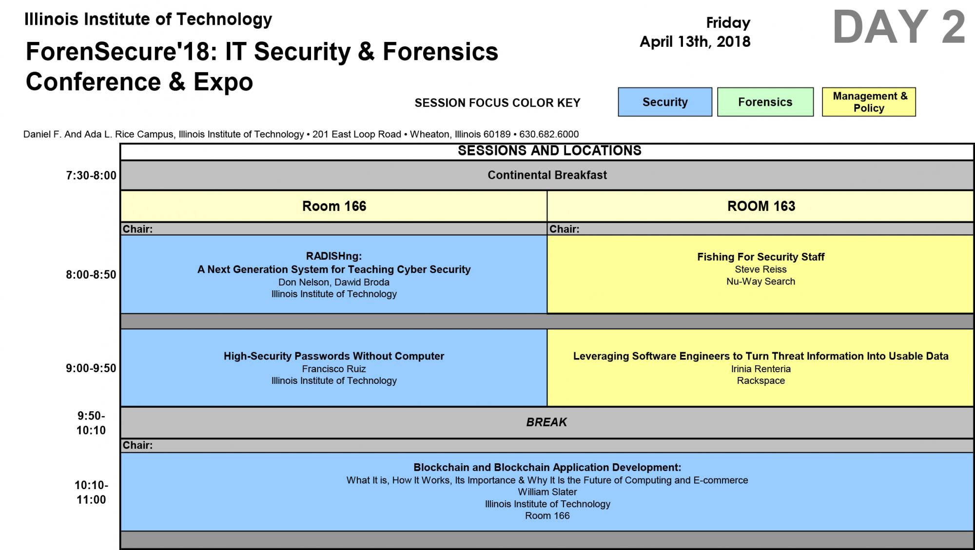 ForenSecure Schedule for Day 2