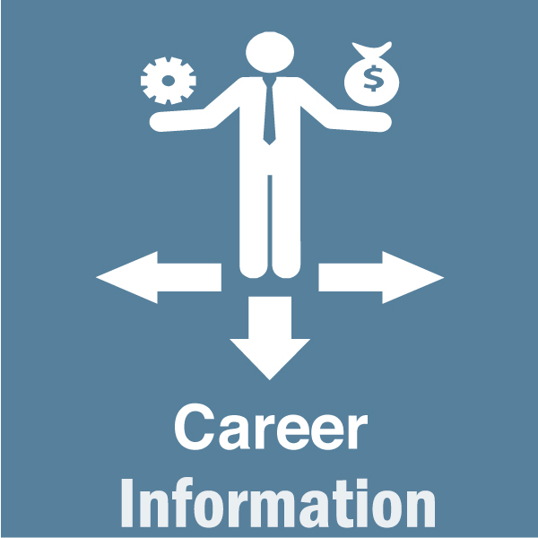 INTM Career Resources